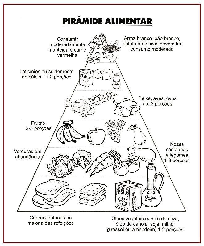 Muito pirâmide alimentar. - Atividades para a Educação Infantil  YC89
