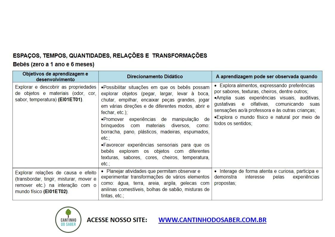 PLANO DE AULA BERÇÁRIO, MATERNAL E EDUCAÇÃO INFANTIL - ESPAÇOS, TEMPOS, QUANTIDADES, RELAÇÕES E TRANSFORMAÇÕES