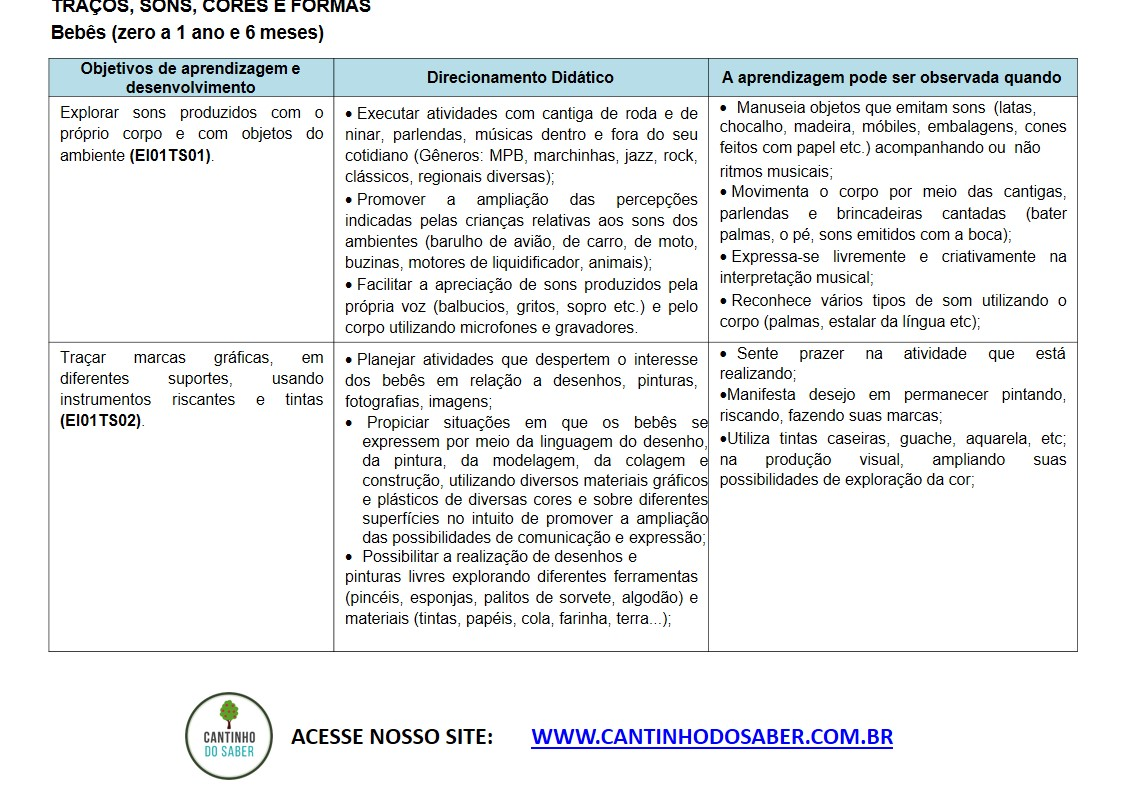 PLANO DE AULA BERÇÁRIO, MATERNAL E EDUCAÇÃO INFANTIL - TRAÇOS, SONS, CORE E FORMAS