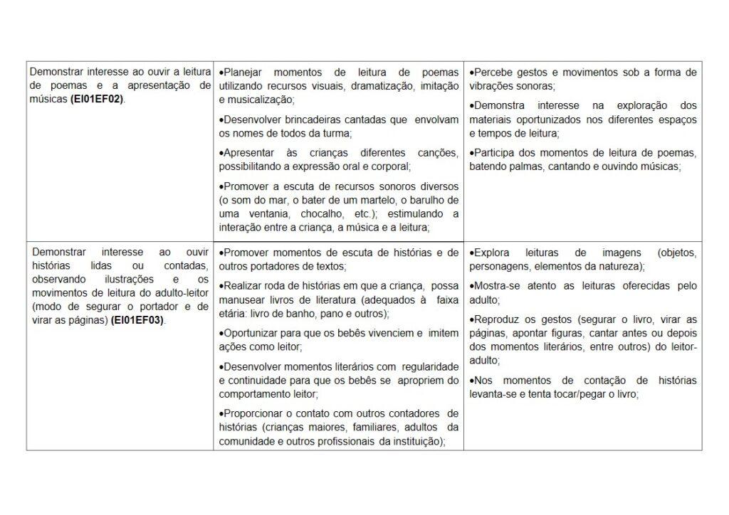 PLANO DE AULA BERÇARIO, MATERNAL E EDUCAÇÃO INFANTIL ESCUTA, FALA, PENSAMENTO E IMAGINAÇÃO
