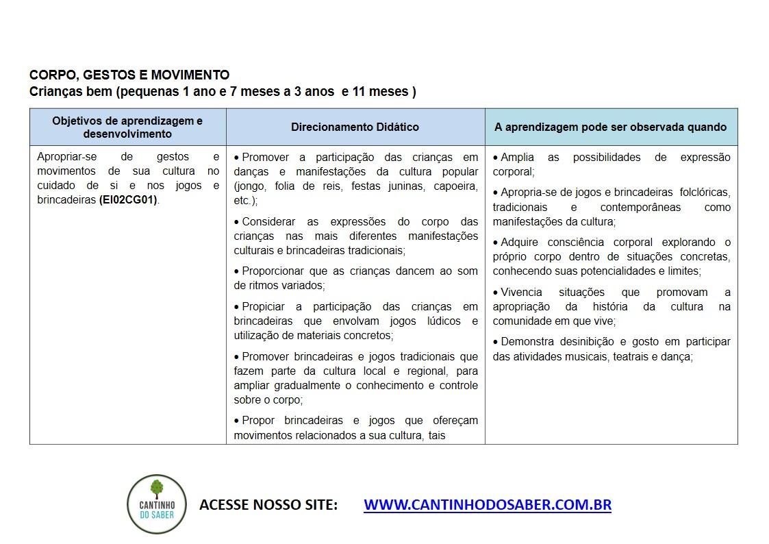PLANO DE AULA MATERNAL E EDUCAÇÃO INFANTIL - CORPO,GESTOS e MOVIMENTOS