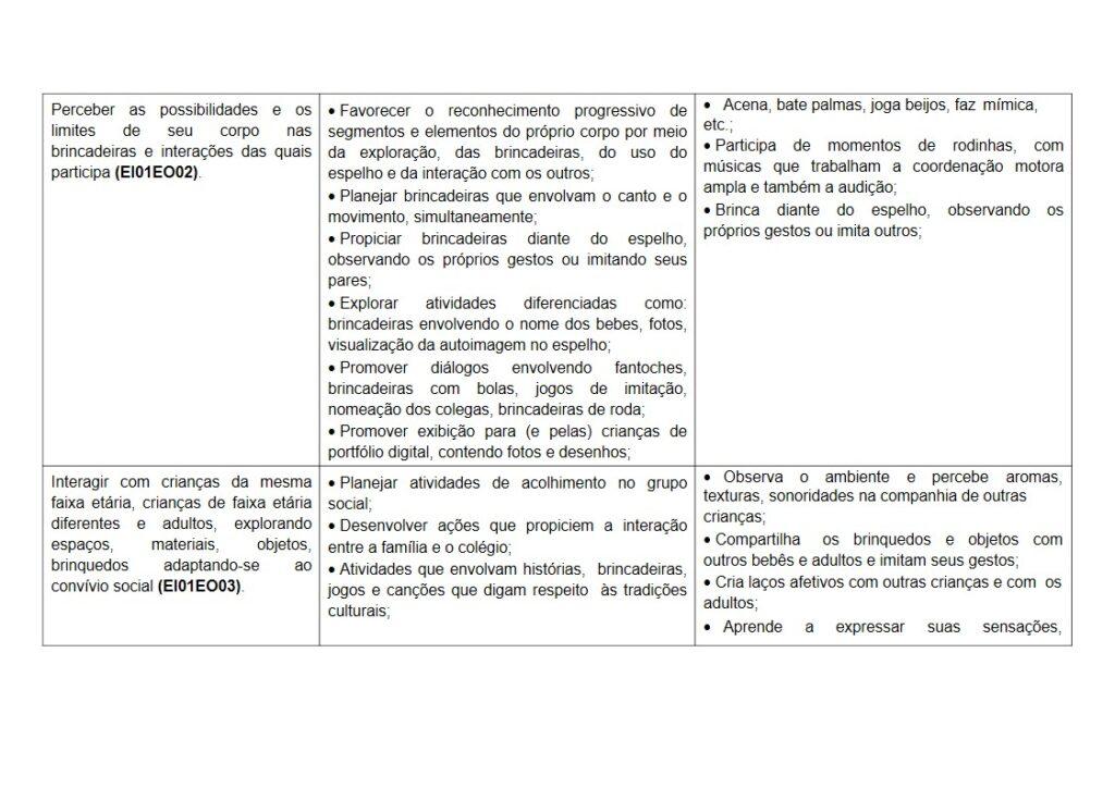 PLANO DE AULA MATERNAL E EDUCAÇÃO INFANTIL - O EU, O OUTRO E O NÓS