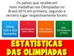 Estatísticas históricas das olimpíadas