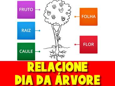 RELACIONE OS ITENS DIA DA ARVORE